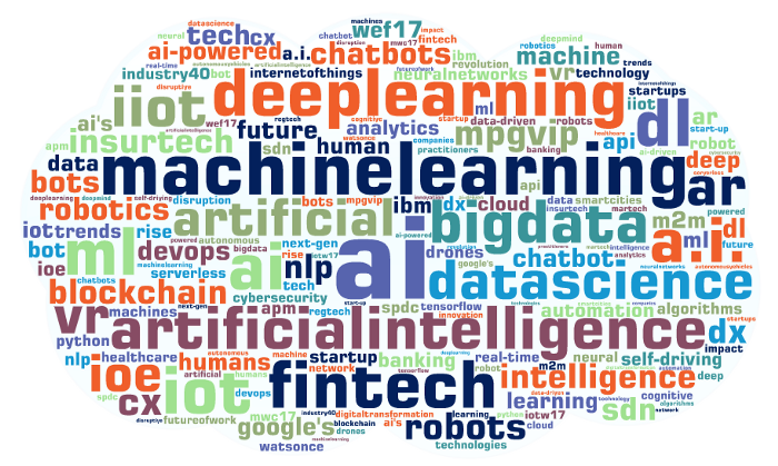 deep learning for nlp